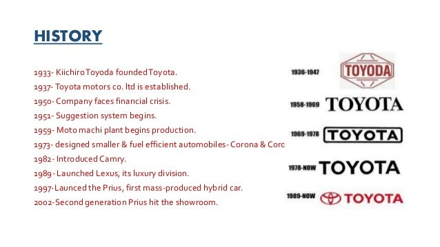 brand positioning of toyota Toyota: developing strategies for growth in order to have a successful strategy for growth, businesses must first find, evaluate and select a strategy to capture a potential market since it entered to american car market in 1967, toyota has developed a diverse business portfolio with its existing line of cars as well as brands such.