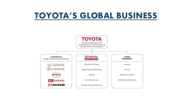 toyota product strategy 37 case study: toyota's successful strategy in indonesia 38 strategic m&a, partnerships, joint ventures,  fuel prices and product innovation on.