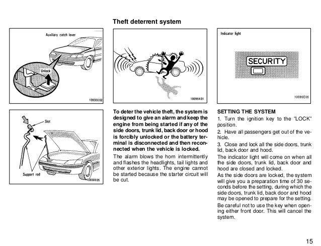 toyota 1996-corolla-owners-manual-f6bad0, Wiring diagram