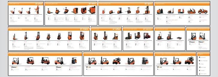 Full Range Of Toyota Amp Bt Forklift Trucks By Toyota