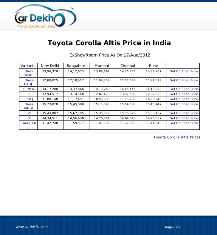 Toyota Corolla Altis Price 17aug2012