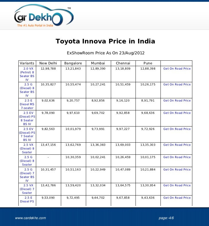 Toyota Innova Price 23aug2012