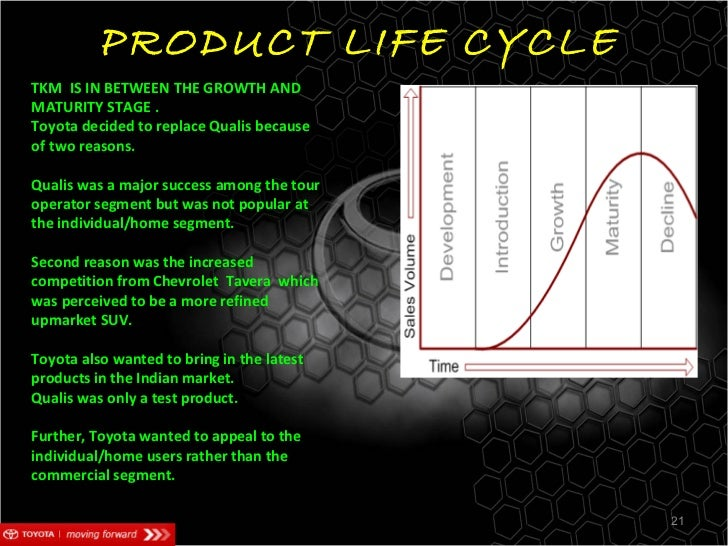 Product life cycle toyota prius