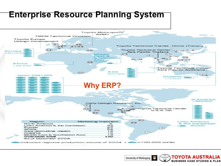 toyota production planning Part 1: introduction the strategic plan for toyota is to serve as guideline for conducting and coordinating development, research, marketing ,and.