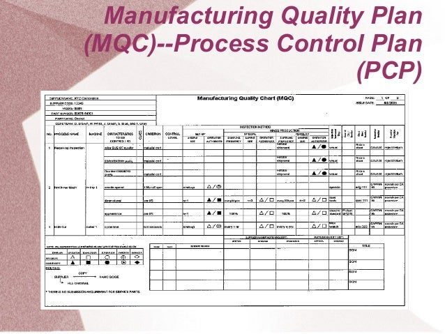 Toyota part approval pa process for Quality control plan template for manufacturing