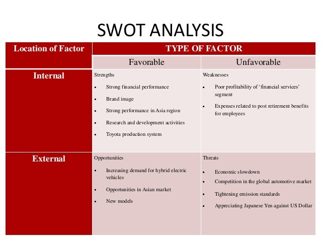 toyota swot analysis