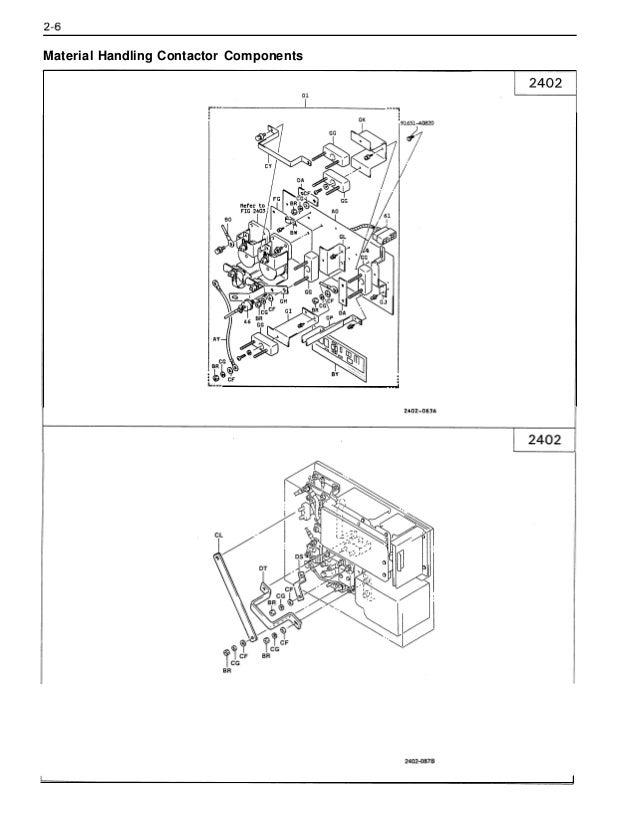 Toyota 5 fbchu25 forklift service repair manual
