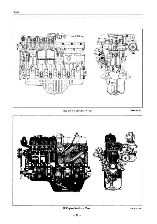 toyota 5 fg40 forklift service repair manual forklift engine diagram