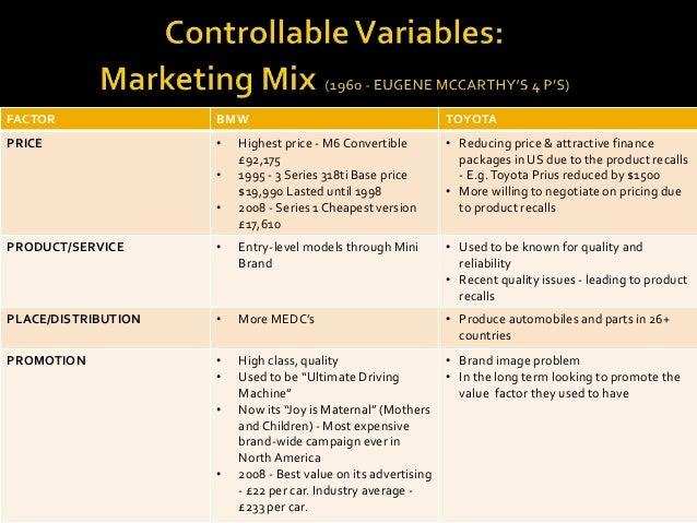 Marketing Toyota And Bmw