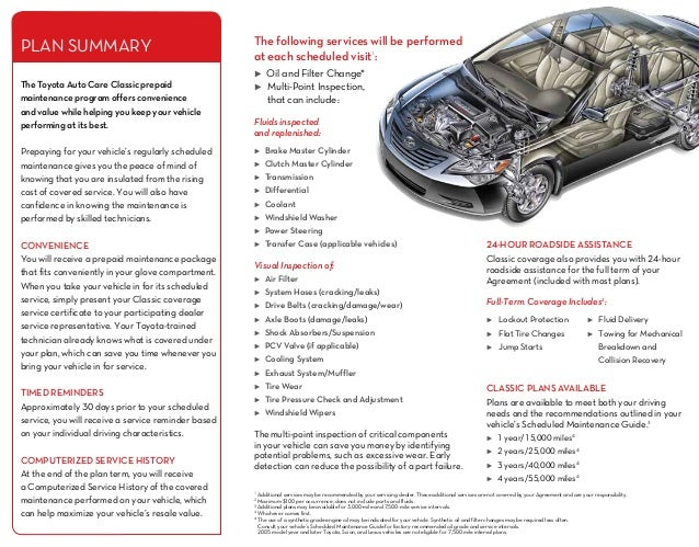 Toyota auto care prepaid car maintenance program by toyota for Toyota motor credit customer service