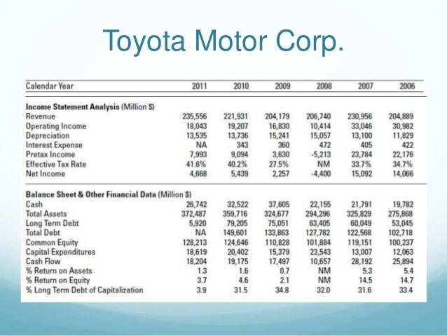 comparison s financial analysis of gm and toyota An overview of the automotive industry featuring swot analysis of gm, daimlerchrysler, toyota general motors swot analysis s (financial times) toyota has.