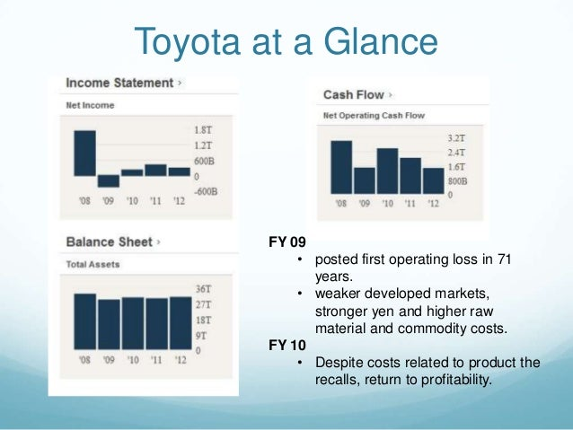 toyota financial analysis Learn about important financial ratios for toyota motor corporation that are  crucial in evaluating the company's business and its financial.