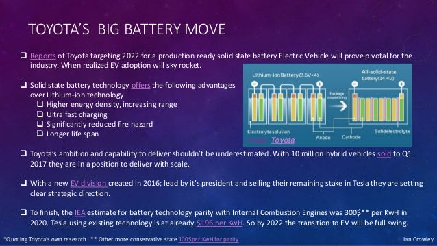 Toyota's Solid State Battery