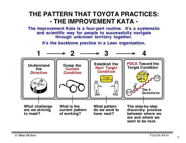 Toyota kata 11 sciox Choice Image