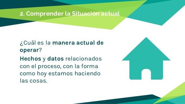 4. PDCA hacia la Condición Objetivo Llevar a cabo experimentos frecuentes para movernos de la Condición Actual a la Condic...