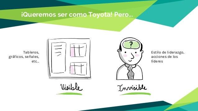 ¡Queremos ser como Toyota! Pero... Tableros, gráficos, señales, etc... Estilo de liderazgo, acciones de los líderes