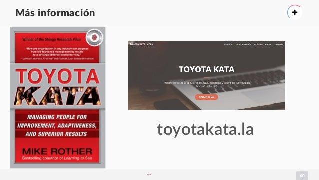 60 Más información + toyotakata.la