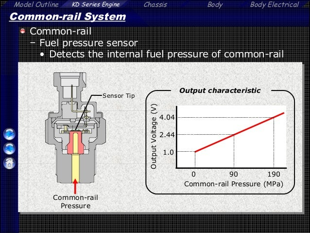 Mesin diesel toyota tipe 2 kd ftv 14 41 fandeluxe Images
