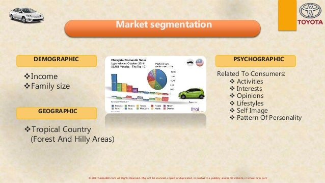 Toyota Motor Corporation  Pricing Strategy Presentation
