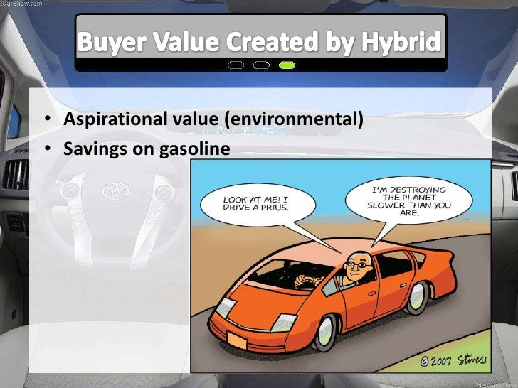 toyota motor corporation launching prius case study analysis This section provides the lecture notes from the course along with the list  case: toyota motor corporation: launching  should toyota launch the prius at this.