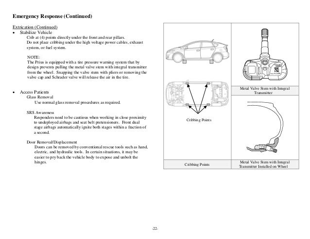 Toyota Prius Hev Erg 3rd Gen Manual. Toyota. Toyota Prius Front Wheel Hub Diagram At Scoala.co