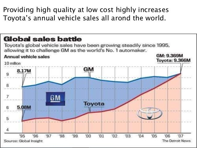 toyota production process Toyota motor corporation's vehicle production system is a way of making things that is sometimes referred to as a lean manufacturing system or a just-in-time (jit) system, and has come to be well known and studied worldwide.