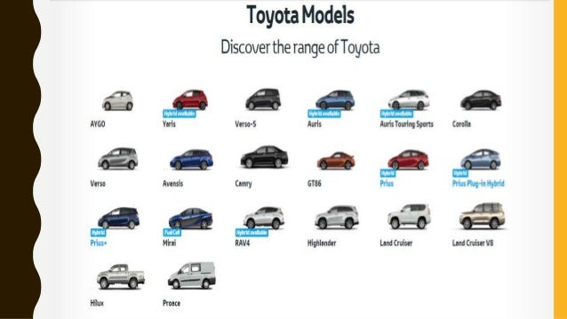 production strategies adopted by toyota Multinational corporations have many dimensions and can be viewed from several perspectives (ownership, management, strategy and structural, etc) the following is an excerpt from franklin root, international trade and investment.