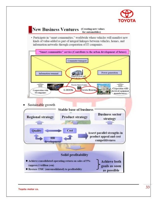 Toyota export strategies