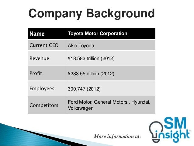 toyota motor corporation strategic analysis Looking for best toyota motor corporation swot analysis in 2018 click here to  find out toyota's strengths, weaknesses, opportunities and.