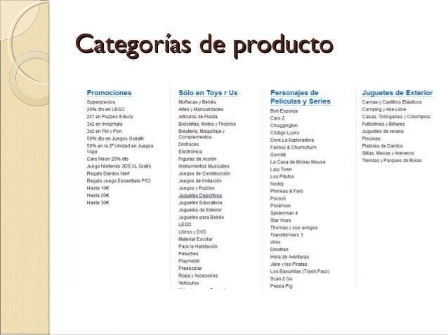 Categorías de productoCategorías de producto