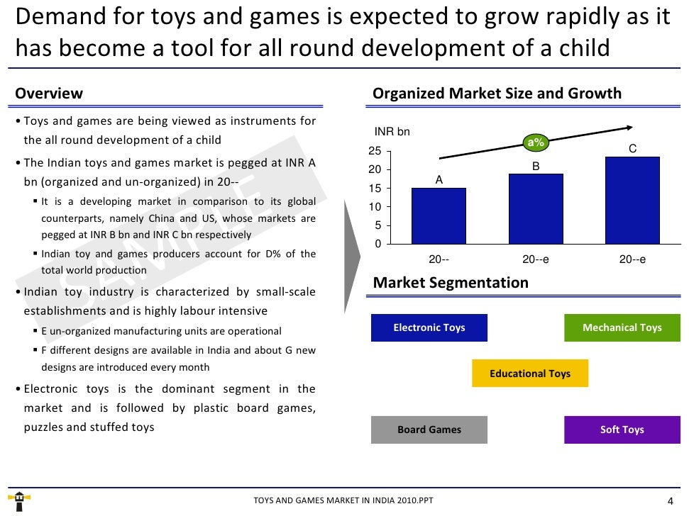 Trends in toys industry in india marketing essay