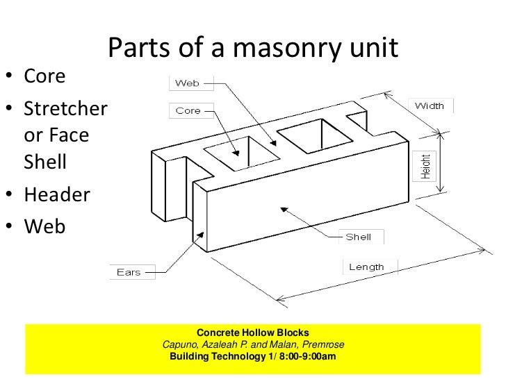 Concrete Masonry Unit Diagram Example Electrical Wiring Diagram