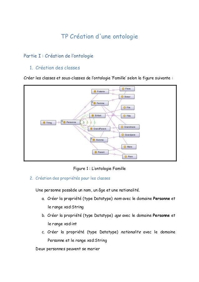 TP Création d'une ontologie Partie I : Création de l'ontologie 1. Création des classes Créer les classes et sous-classes d...