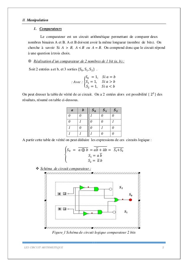 Tp compteurs logique combinatoire for Les circuit combinatoire