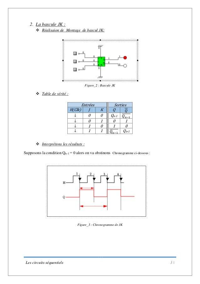 Tp les bascules logique combinatoire - Bascule jk table de verite ...