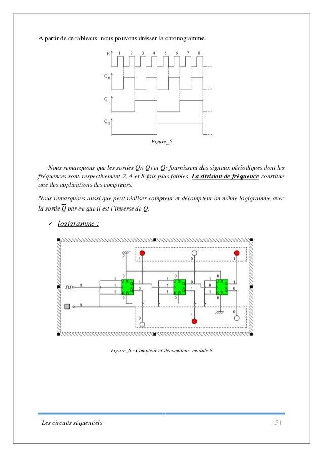 tp les bascules logique combinatoire
