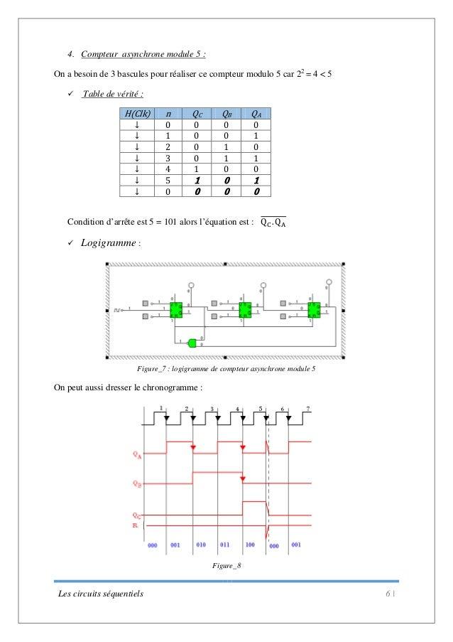 Tp les bascules logique combinatoire for Tableau de verite