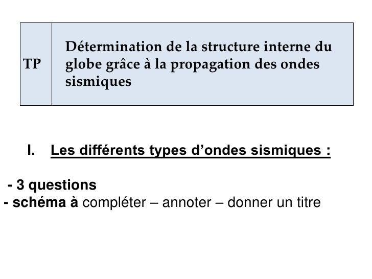 Les différents types d'ondes sismiques: <br /> - 3 questions <br />- schéma à compléter – annoter – donner un titre<br />