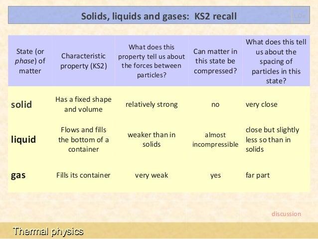 Tp 1 Solids Liquids Gases Shared 15440336 on Solid Liquid Gas Worksheet
