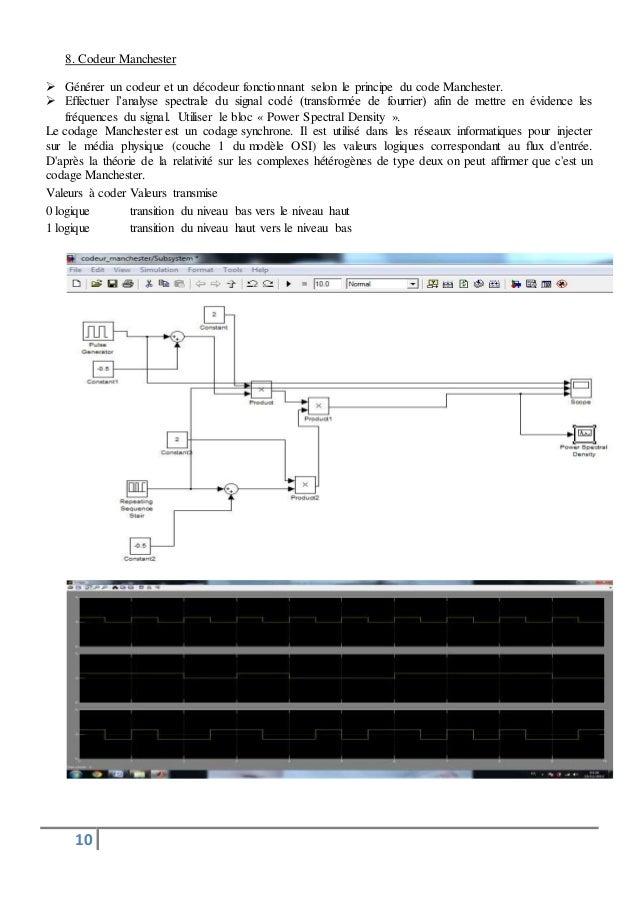8. Codeur Manchester   Générer un codeur et un décodeur fonctionnant selon le principe du code Manchester.   Effectuer l...
