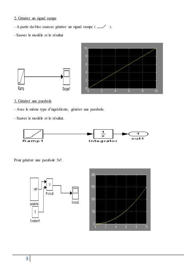 Tp 1 transmission de donné inisiallisation à simulink matlab Slide 3