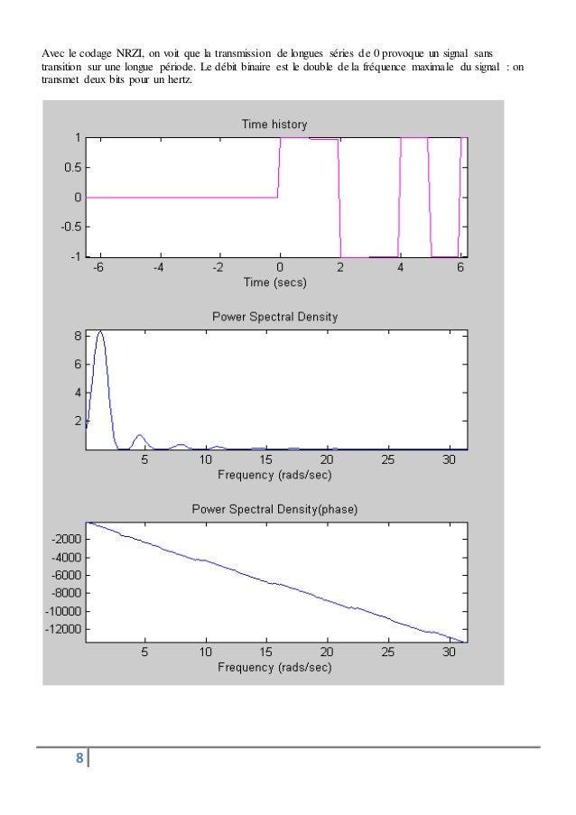 Avec le codage NRZI, on voit que la transmission de longues séries de 0 provoque un signal sans  transition sur une longue...