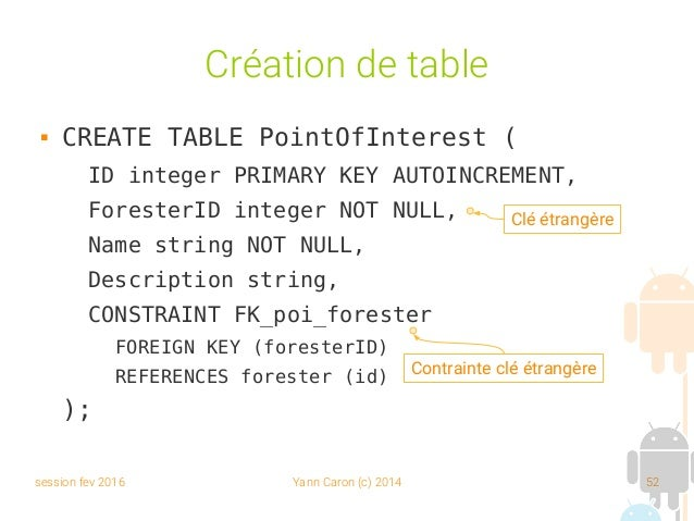 session fev 2016 Yann Caron (c) 2014 52 Création de table  CREATE TABLE PointOfInterest ( ID integer PRIMARY KEY AUTOINCR...