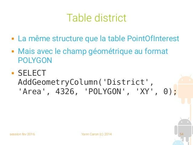 session fev 2016 Yann Caron (c) 2014 54 Table district  La même structure que la table PointOfInterest  Mais avec le cha...