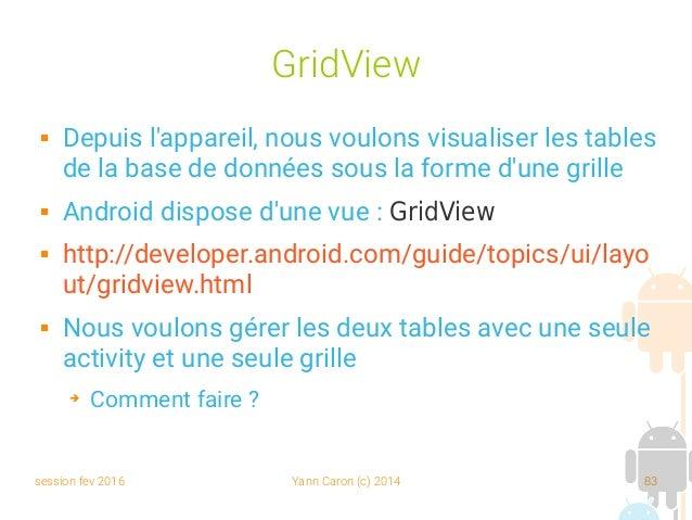 session fev 2016 Yann Caron (c) 2014 83 GridView  Depuis l'appareil, nous voulons visualiser les tables de la base de don...