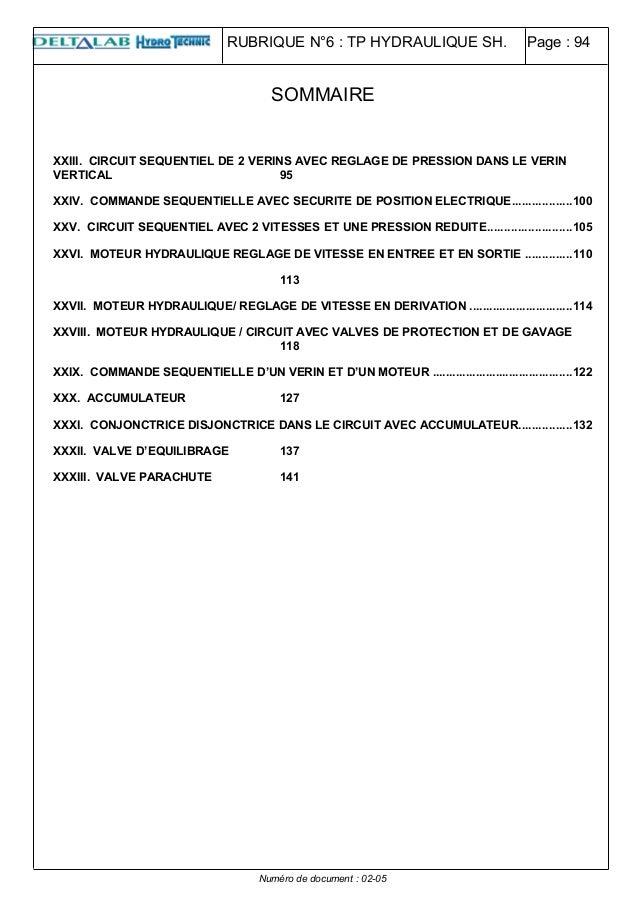 RUBRIQUE N°6 : TP HYDRAULIQUE SH. Page : 94 SOMMAIRE XXIII. CIRCUIT SEQUENTIEL DE 2 VERINS AVEC REGLAGE DE PRESSION DANS L...