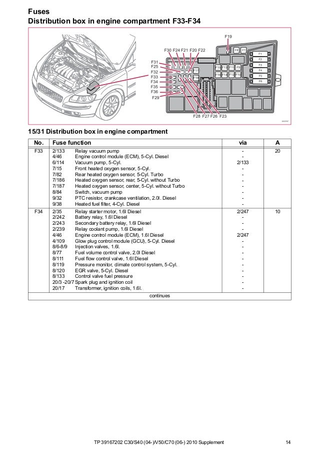 Wiring Diagram Volvo C30