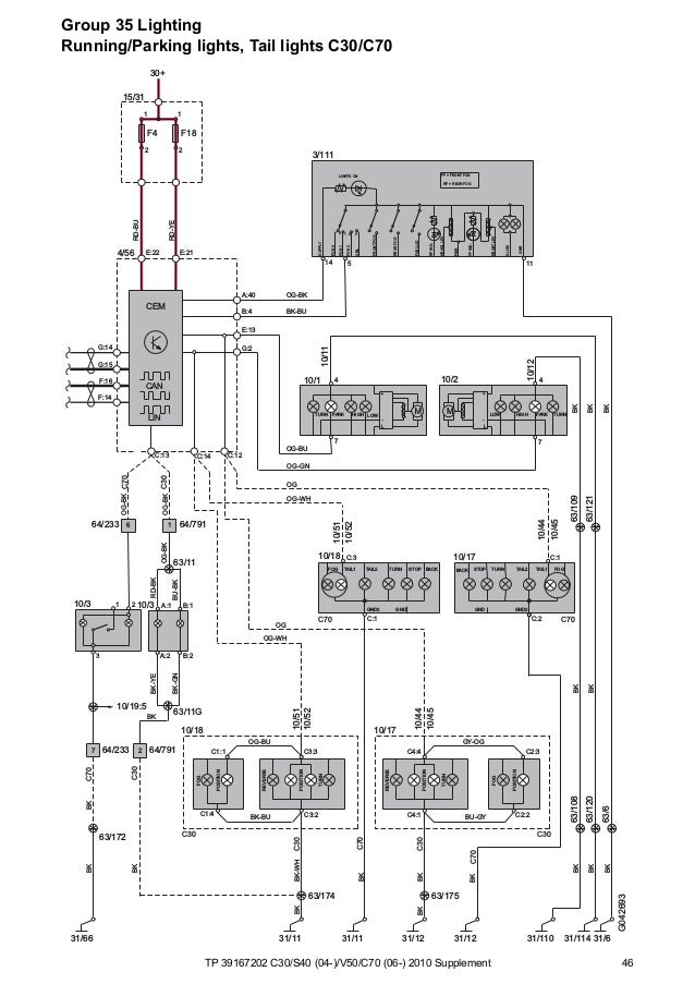 Tp39167202 2010 c30 s40 v50 c70 supplement wiring diagram 2004 Volvo C70 Wiring Diagram SlideShare