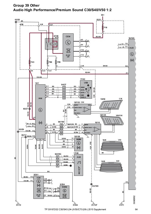 Diagram Volvo C30 S40 V50 C70 2011 Wiring Diagrams Full Version Hd Quality Wiring Diagrams Homeelectrical Lexanesirac Fr