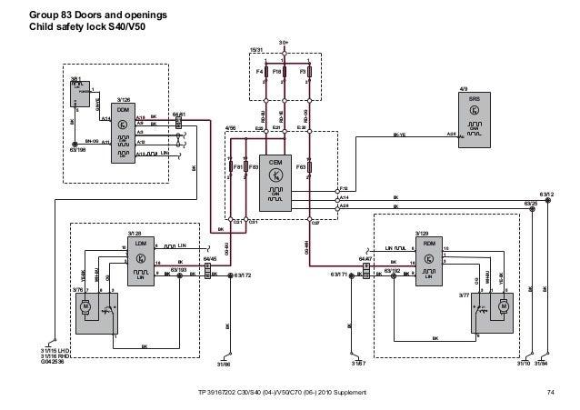 S40 Wiring Diagram - Wiring Diagram Dash on